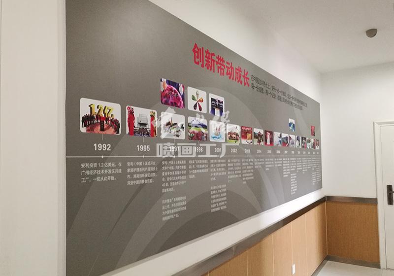 公司企业文化墙-高清写真